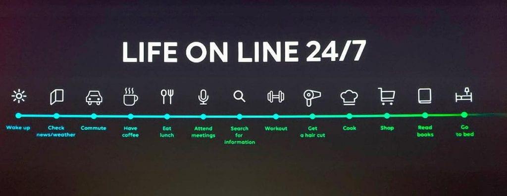 LINE ตั้งเป้า เข้าถึงวิถีชีวิตคนไทย 24 ชั่วโมง