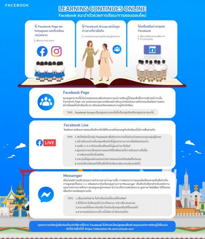 Facebook แนะเครื่องมือเสริมเรียนออนไลน์ เชื่อมครู-นักเรียน