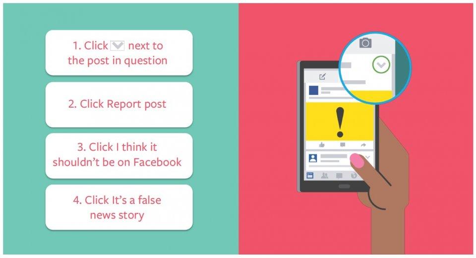 Facebook แนะวิธีสังเกตข่าวปลอม COVID-19 ด้วยตัวเอง